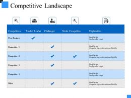 Competitive Landscape Presentation Images