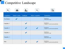 competitive_landscape_presentation_images_Slide01