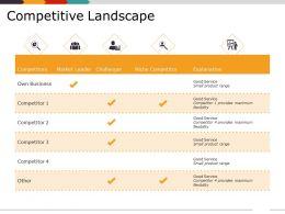 competitive_landscape_presentation_visuals_Slide01