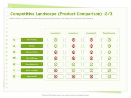 Competitive Landscape Product Comparison Playlist Ppt Powerpoint Presentation File Portfolio