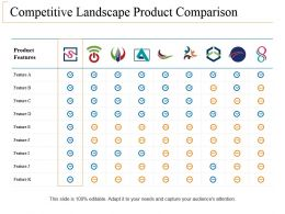 Competitive Landscape Product Comparison Powerpoint Slide Designs