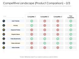 Competitive Landscape Product Comparison Privacy Alternative Financing Pitch Deck Ppt Templates