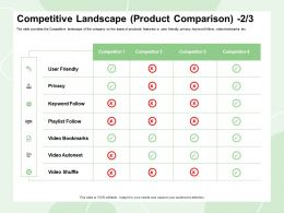 Competitive Landscape Product Comparison Video Shuffle Ppt Powerpoint Presentation Show Outfit