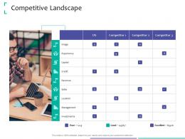 Competitive Landscape Strategic Due Diligence Ppt Powerpoint Presentation Rules