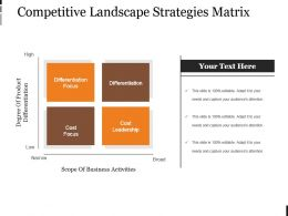 Competitive Landscape Strategies Matrix Powerpoint Slide Ideas