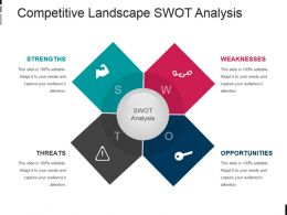 competitive_landscape_swot_analysis_powerpoint_slide_rules_Slide01