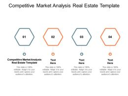 Competitive Market Analysis Real Estate Template Ppt Powerpoint Presentation Clipart Cpb