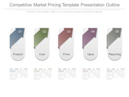 Competitive Market Pricing Template Presentation Outline