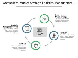 Competitive Market Strategy Logistics Management System Economic Growth Report Cpb