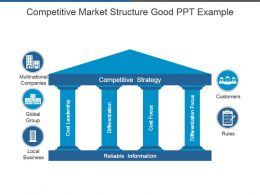 Competitive Market Structure Good Ppt Example