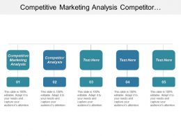Competitive Marketing Analysis Competitor Analysis Project Management Project Scope Cpb