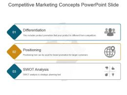 Competitive Marketing Concepts Powerpoint Slide