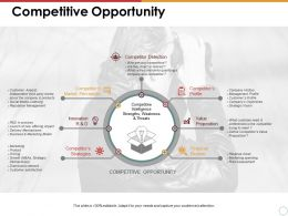 Competitive Opportunity Value Proposition Financial Review Competitor Detection Competitors