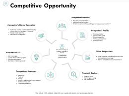 Competitive Opportunity Value Proposition Financial Review Ppt Powerpoint Presentation File Good