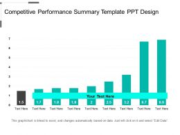 Competitive Performance Summary Template Ppt Design
