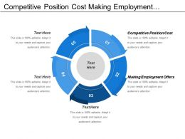 Competitive Position Cost Making Employment Offers Compensation Benefits