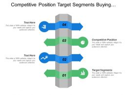 Competitive Position Target Segments Buying Factors Core Strengths
