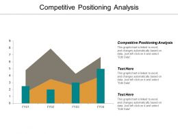 Competitive Positioning Analysis Ppt Powerpoint Presentation File Summary Cpb