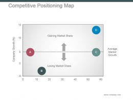 Competitive Positioning Map Powerpoint Slide Backgrounds