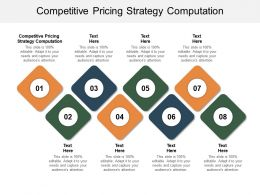 Competitive Pricing Strategy Computation Ppt Powerpoint Presentation Layout Cpb