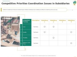 Competitive Priorities Coordination Issues In Subsidiaries Ppt Powerpoint Summary