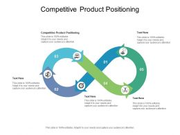 Competitive Product Positioning Ppt Powerpoint Presentation Model Templates Cpb