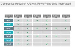 Competitive Research Analysis Powerpoint Slide Information