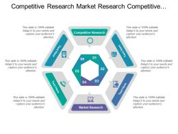 Competitive Research Market Research Competitive Research Operations Research