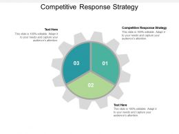 Competitive Response Strategy Ppt Powerpoint Presentation Gallery Cpb