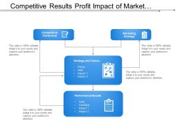 Competitive Results Profit Impact Of Market Strategy Chart With Arrows And Icons