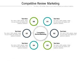 Competitive Review Marketing Ppt Powerpoint Presentation Outline Background Image Cpb