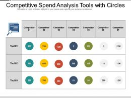 Competitive Spend Analysis Tools With Circles