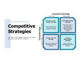Competitive Strategies Business Ppt Portfolio Slide Portrait