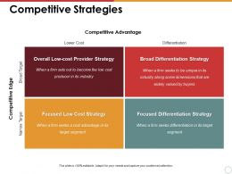 Competitive Strategies Competitive Advantage Competitive Edge Broad Differentiation Strategy