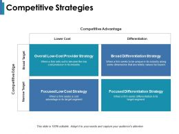 Competitive Strategies Competitive Advantage Competitive Edge Narrow Target Differentiation