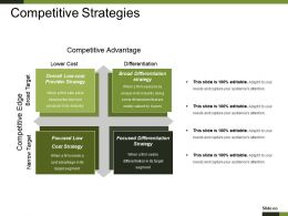 Competitive Strategies Powerpoint Slide Backgrounds