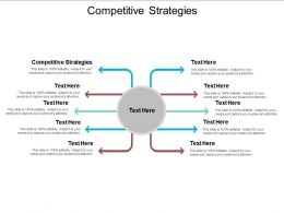 Competitive Strategies Ppt Powerpoint Presentation File Layout Cpb
