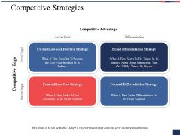 Competitive Strategies Ppt Summary Infographic Template