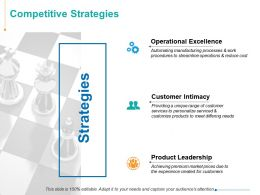 Competitive Strategies Product Leadership Customer Intimacy Ppt Powerpoint Presentation Styles Gridlines