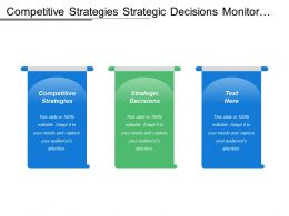 Competitive Strategies Strategic Decisions Monitor Progress Idea Screening