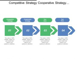 Competitive Strategy Cooperative Strategy Knowledge Production Strategy