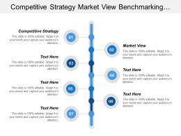 Competitive Strategy Market View Benchmarking Evaluation Opportunity Management