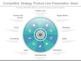 Competitive Strategy Product Line Presentation Ideas