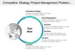 Competitive Strategy Project Management Problem Analysis Competitive Environment Cpb