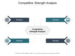 Competitive Strength Analysis Ppt Powerpoint Presentation Summary Samples Cpb