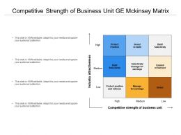 Competitive Strength Of Business Unit Ge Mckinsey Matrix
