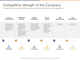 Competitive Strength Of The Company Post Initial Public Offering Equity Ppt Infographics