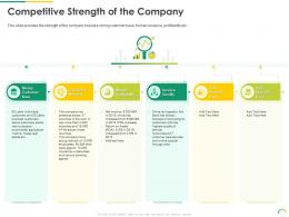 Competitive Strength Of The Company Post IPO Equity Investment Pitch Ppt Slides