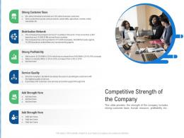 Competitive Strength Of The Company Raise Funding From Post IPO Ppt Pictures