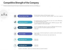 Competitive Strength Of The Company Raise Funding Post IPO Investment Ppt Icon
